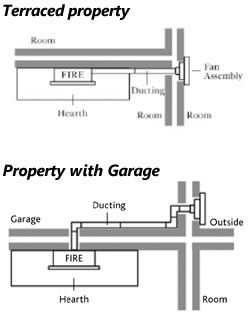 Gas Fire - property map